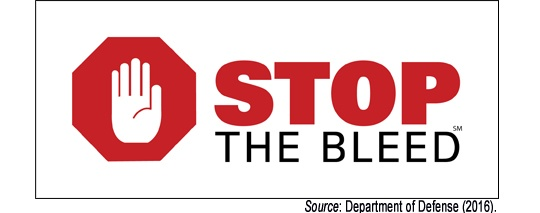 Stop the Bleed, Triage, Emergency Medical Response, Mass Violence, Active Shooter